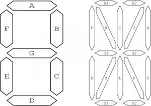 Disposición de segmentos en displays